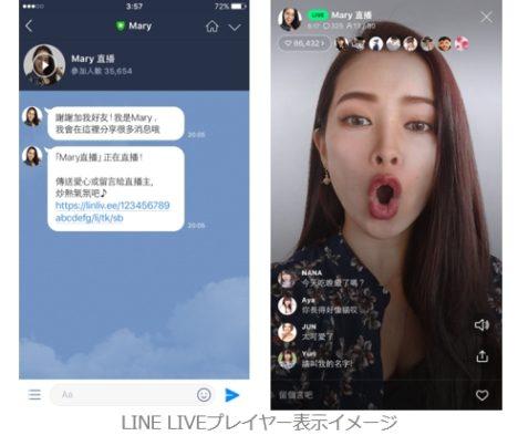 LINE LIVE、台湾にて視聴者がライブ配信者に「コメント」や「ハート(いいね)」を送れる機能「LINE LIVEプレイヤー」を提供開始