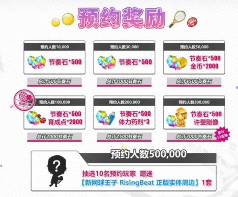 「新テニスの王子様」のスマホ向けリズムゲーム「新テニスの王子様 RisingBeat」の中文簡体字版の配信が決定 事前登録も開始