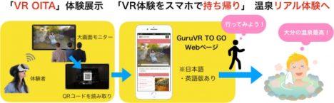 OBS大分放送、ジョリーグッドと共同でVR360°動画サービス「VR OITA」