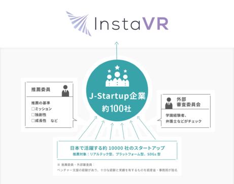 InstaVR、政府のスタートアップ支援策の特待生「J-Startup企業」に選出
