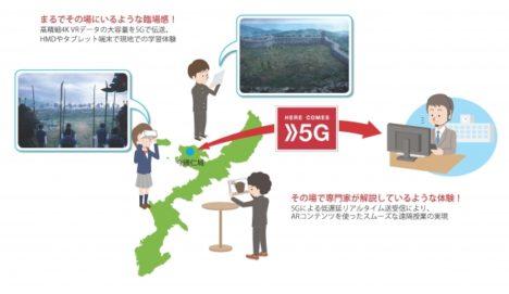 沖縄観光コンベンションビューロー、凸版印刷、NTTドコモ、5Gを用いた歴史教育向けVR/ARコンテンツの配信実証実験を実施