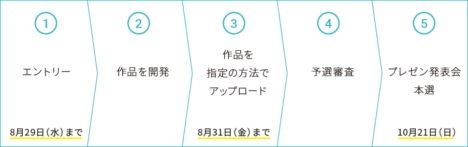 Unity Japan、今年も「Unityインターハイ2018」を開催 前年からルールを一部改定