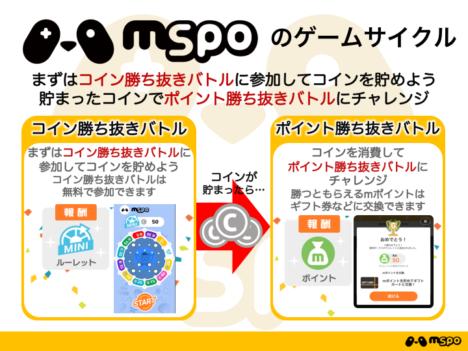既存のゲームアプリ上に自動でトーナメントを生成する新サービス「mspo(エムスポ)」始動