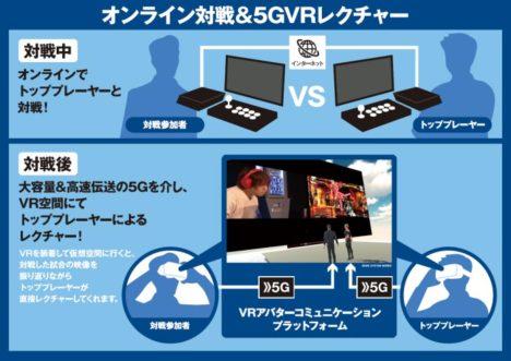 NTTドコモが「EVO Japan 2019」に特別協賛 5GとVRを活用したゲーム観戦やゲームレクチャーシステムを提供