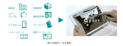 スタイルポート、不動産VR内覧サービス「ROOV」を活用した販売支援ツールを開発