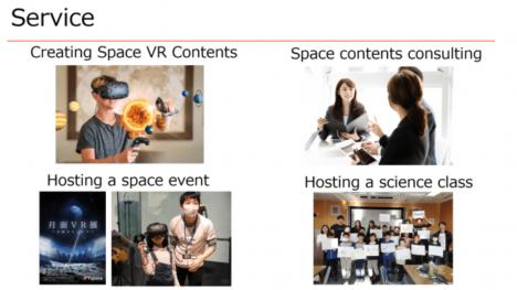 Yspace、宇宙×VRを用いたサービスの提供を発表