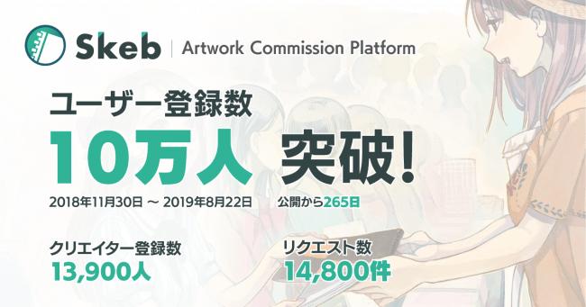 イラストコミッションサービス「Skeb」、9月よりVtuber向けのボイス販売機能を提供