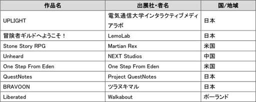東京ゲームショウ2019、4つのイベント内国際企画の概要を公開