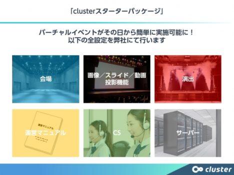 クラスター、VR空間でのバーチャルイベントが即日可能になる「clusterスターターパッケージ」を販売開始